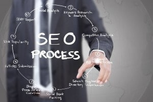 Do you know how blogging and social media impact SEO?