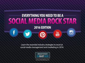 This is the title of the social media marketing infographic