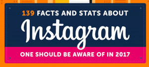 This is an infographic about Instagram statistics