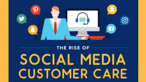 Customer care on social media