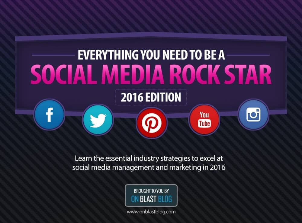 social media rocks Interact with us on social media like and follow our sandvik mining and rock technology facebook, twitter and youtube channels to stay on top of our latest company news, product developments and more.