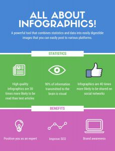 Image of an infographic about infographics.
