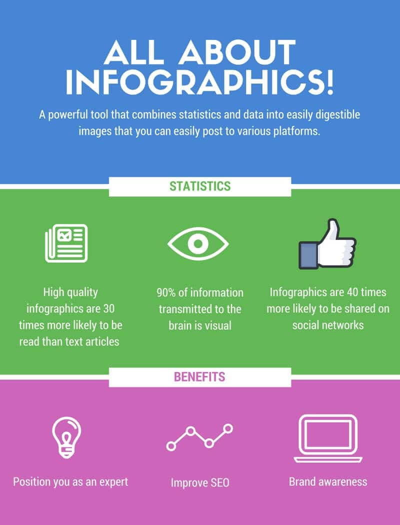 How to Make Your Digital Marketing Powerful with Infographics