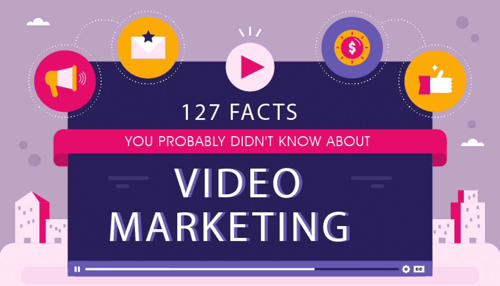 Infographic: 127 Facts You Probably Didn't Know About Video Marketing