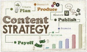 Illustration about Content Marketing Strategy on Blackboard