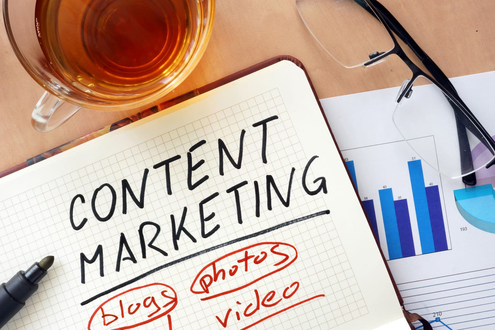Content Marketing: How to Use It for Success
