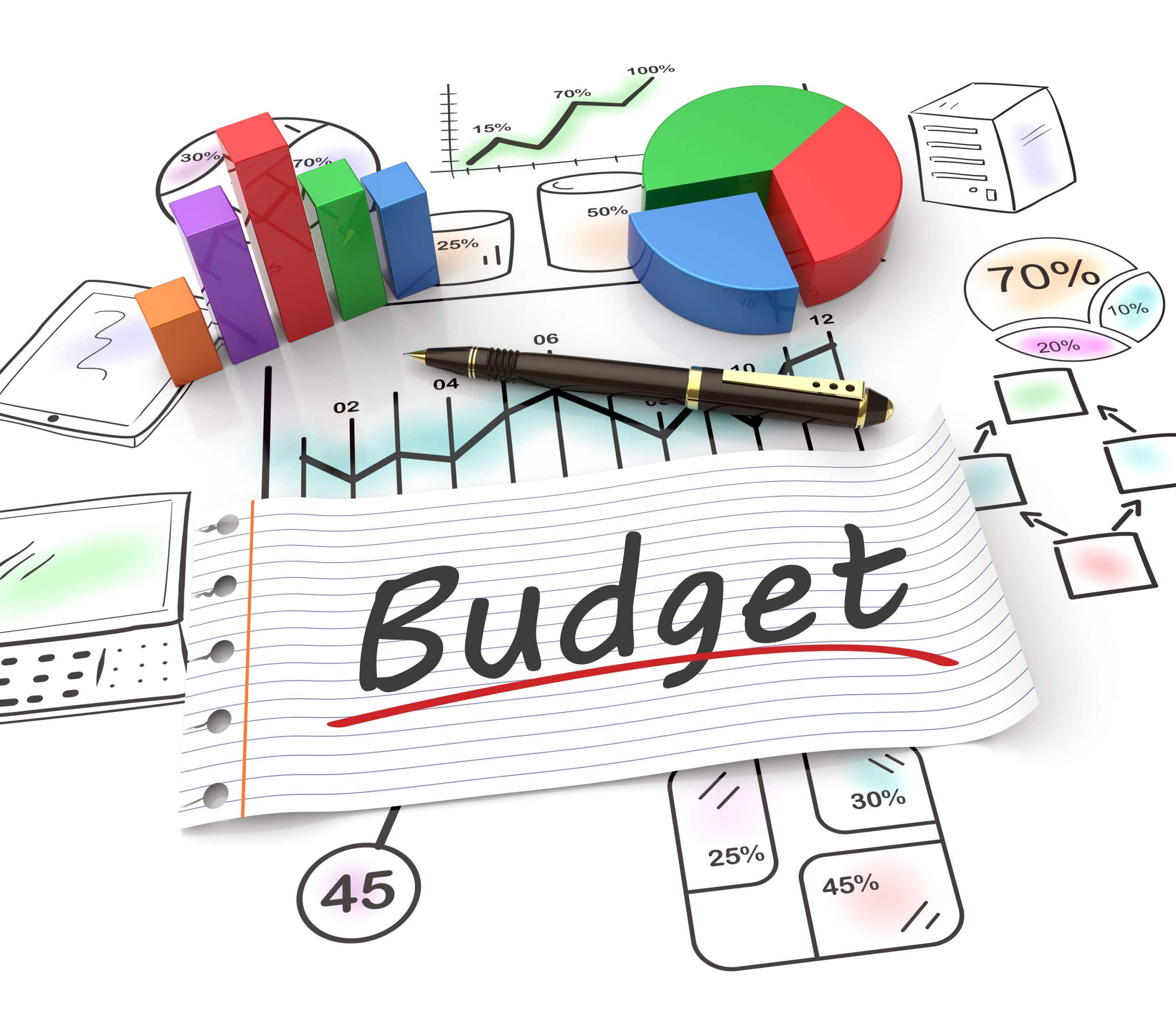 How to Create Your Company's Marketing Budget
