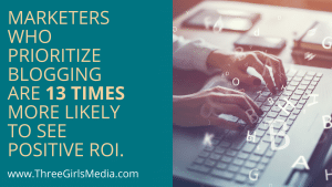 Woman typing on keyboard next to statistic: Marketers who prioritize blogging are 13 times more likely to see positive ROI