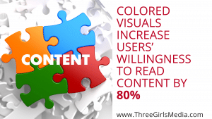 Statistic next to colorful puzzle pieces: colored visuals increase users' willingness to read a piece of content by 80 percent