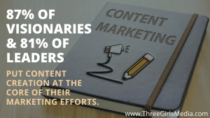 Statistic superimposed over content marketing notebook: 87 percent of Visionaries and 81 percent of Leaders put content creation at the core of their organization's marketing efforts