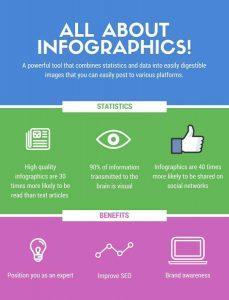 Infographic sharing infographic statistics
