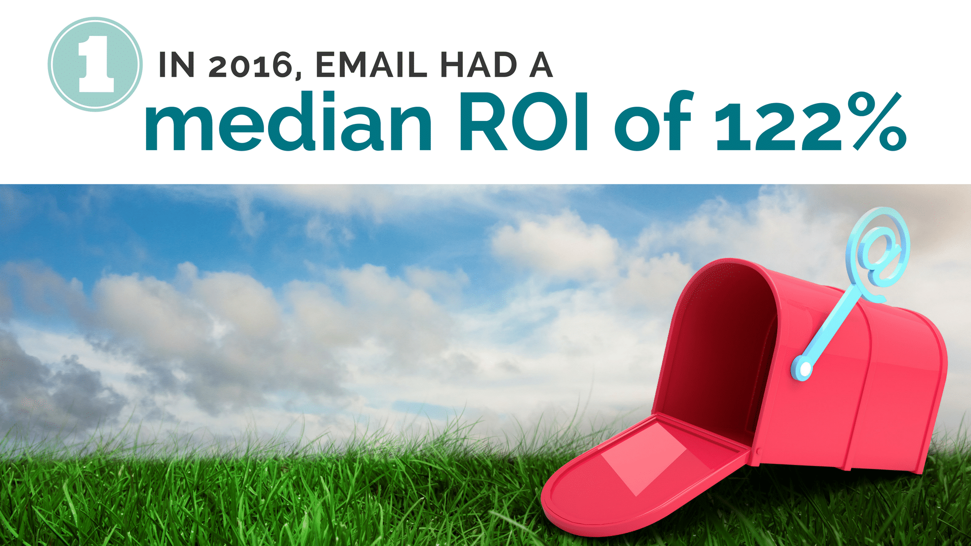 Video: 7 Fun Facts About Email Marketing