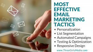 A list of effective email marketing tactics next to a finger pressing a laptop with envelopes coming out.