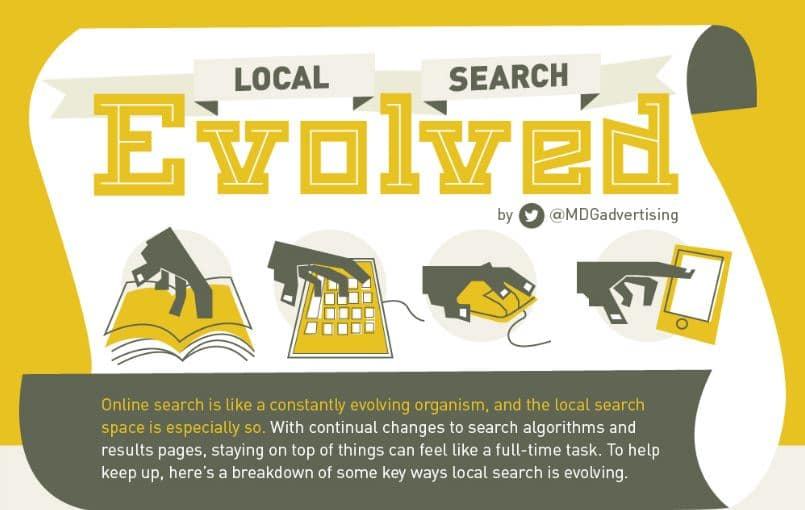 Infographic: Local Search Evolved