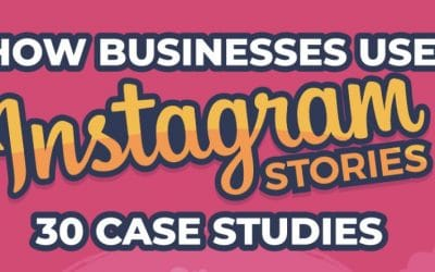 Amazing Examples Of Brands Already Dominating Instagram Stories