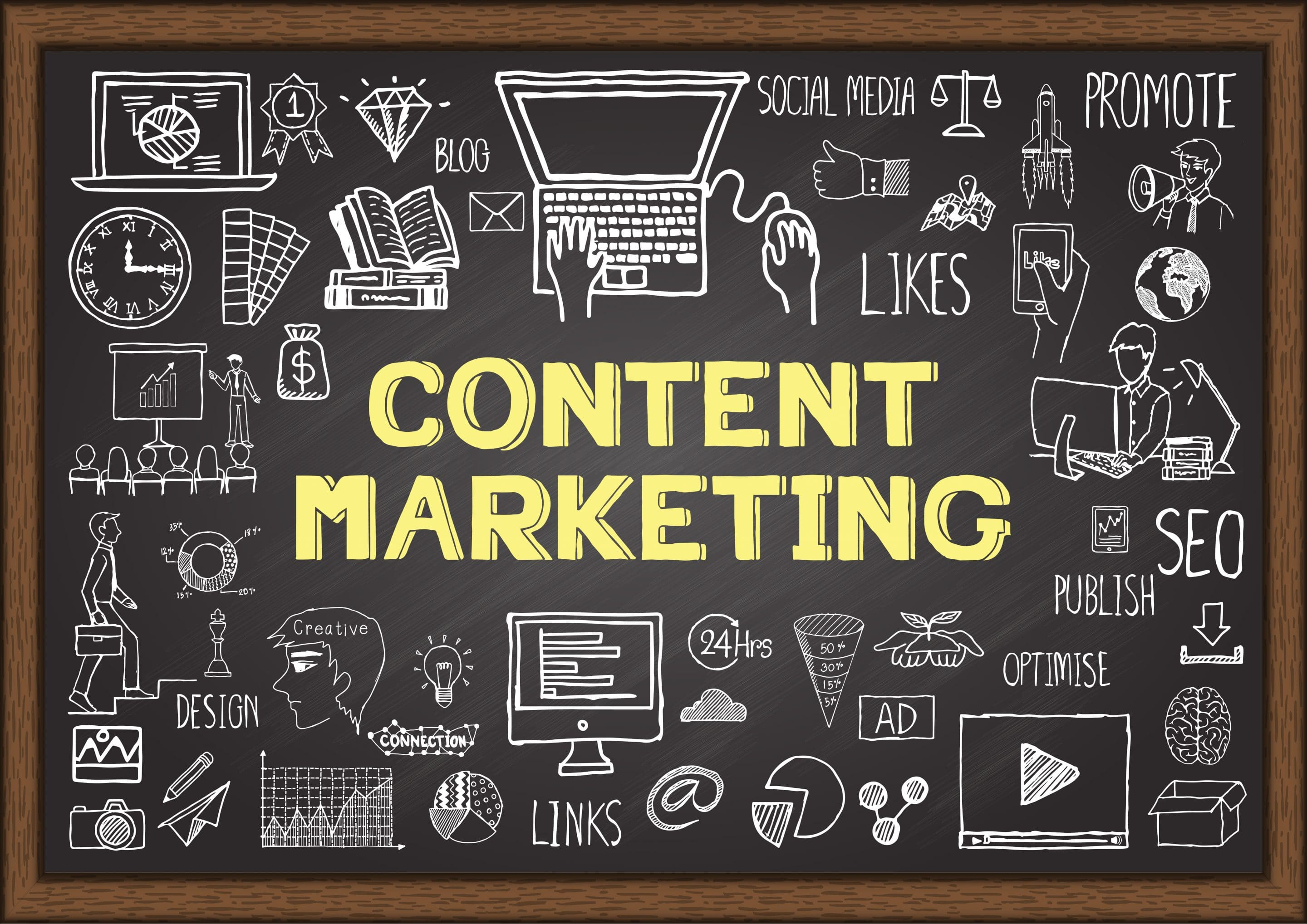 Why and How to Include Content Marketing in Your Strategy