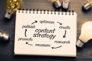 Content Strategy concept on notebook with many light bulbs