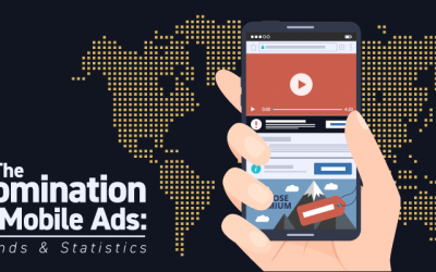 Infographic – The Domination of Mobile Ads: Trends and Statistics