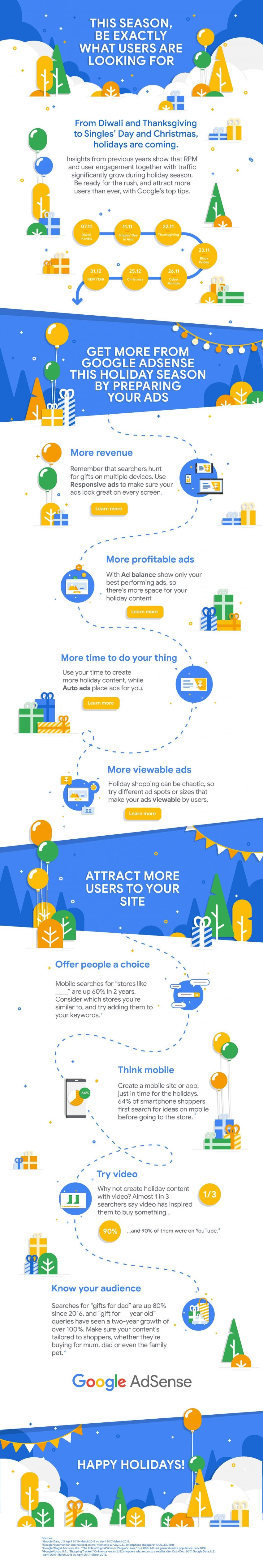 Optimize your holiday ads infographic