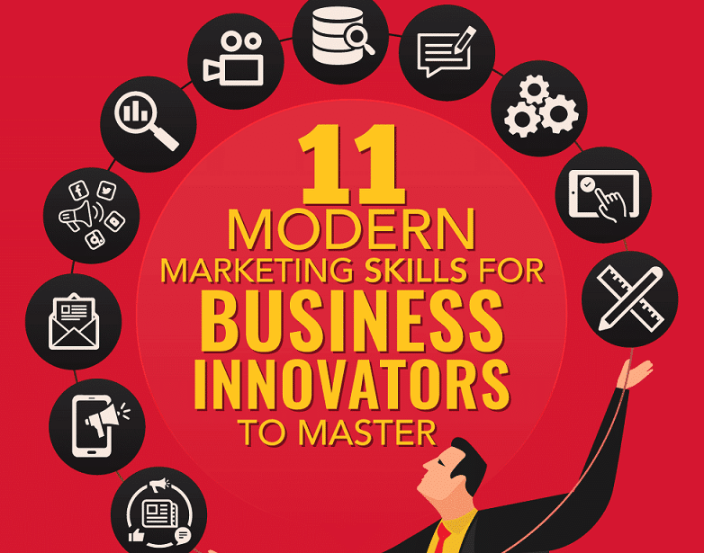 Infographic – 11 Modern Marketing Skills for Business Innovators to Master