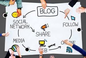 Blog flow chart.