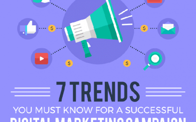 Infographic: 7 Trends You Must Know for a Successful Digital Marketing Campaign