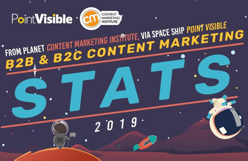 Infographic: New Research on Content Marketing Strategies