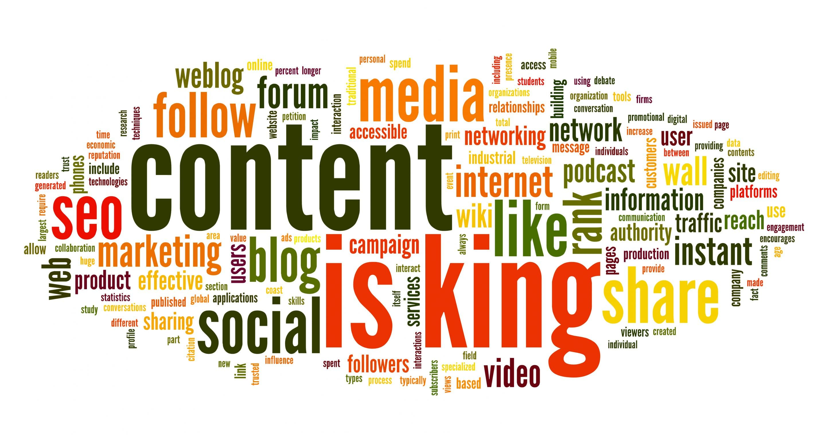 Content Marketing: Why It Works & How to Succeed