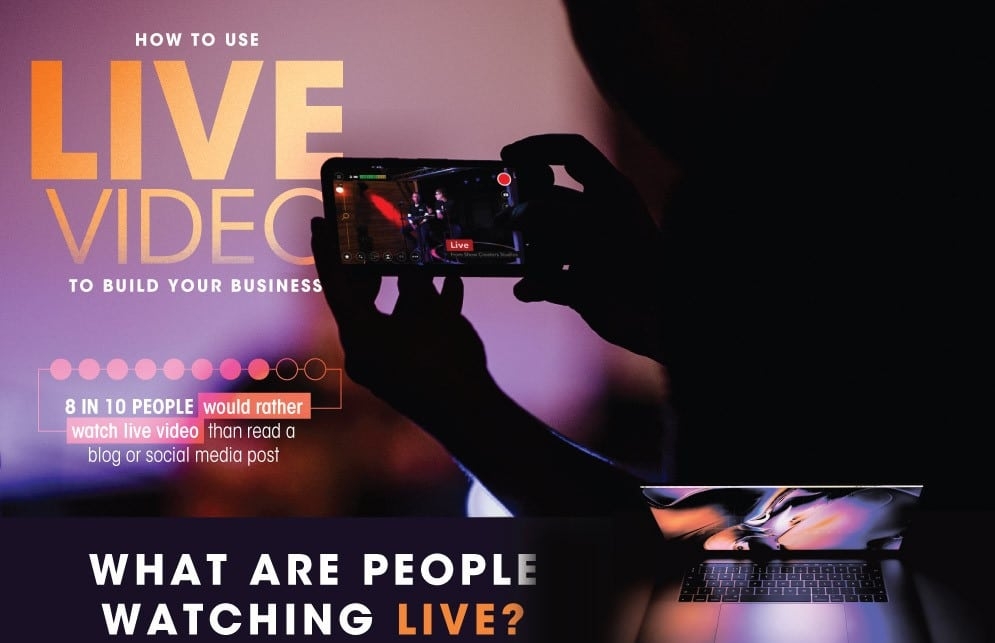 Infographic: The Future of Live Video and Social Media