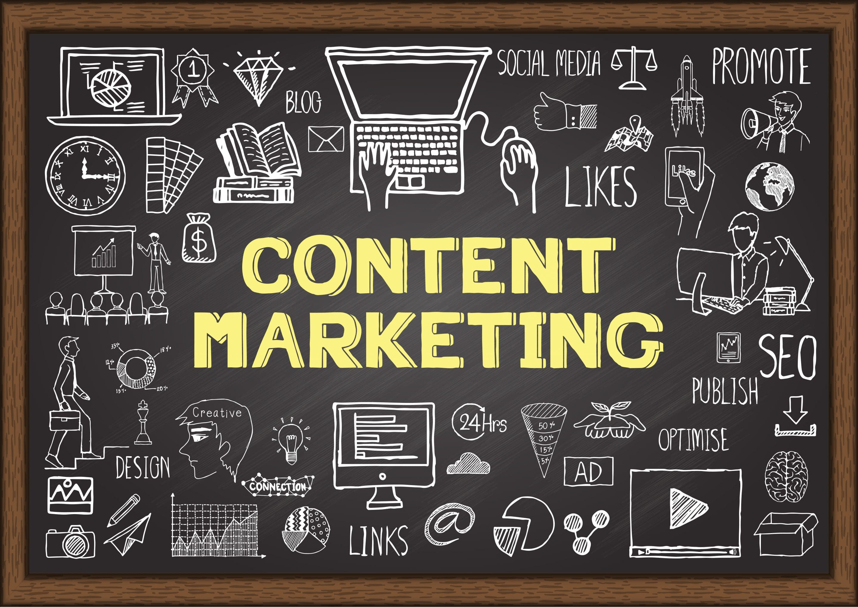 5 Reasons You Need to Invest In Content Marketing