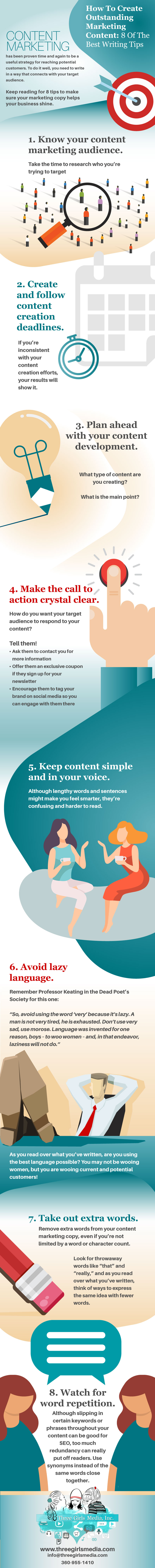 Infographic with 8 content marketing writing tips.
