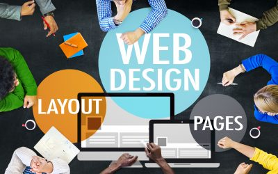 How To Design A Successful Website For Your Business