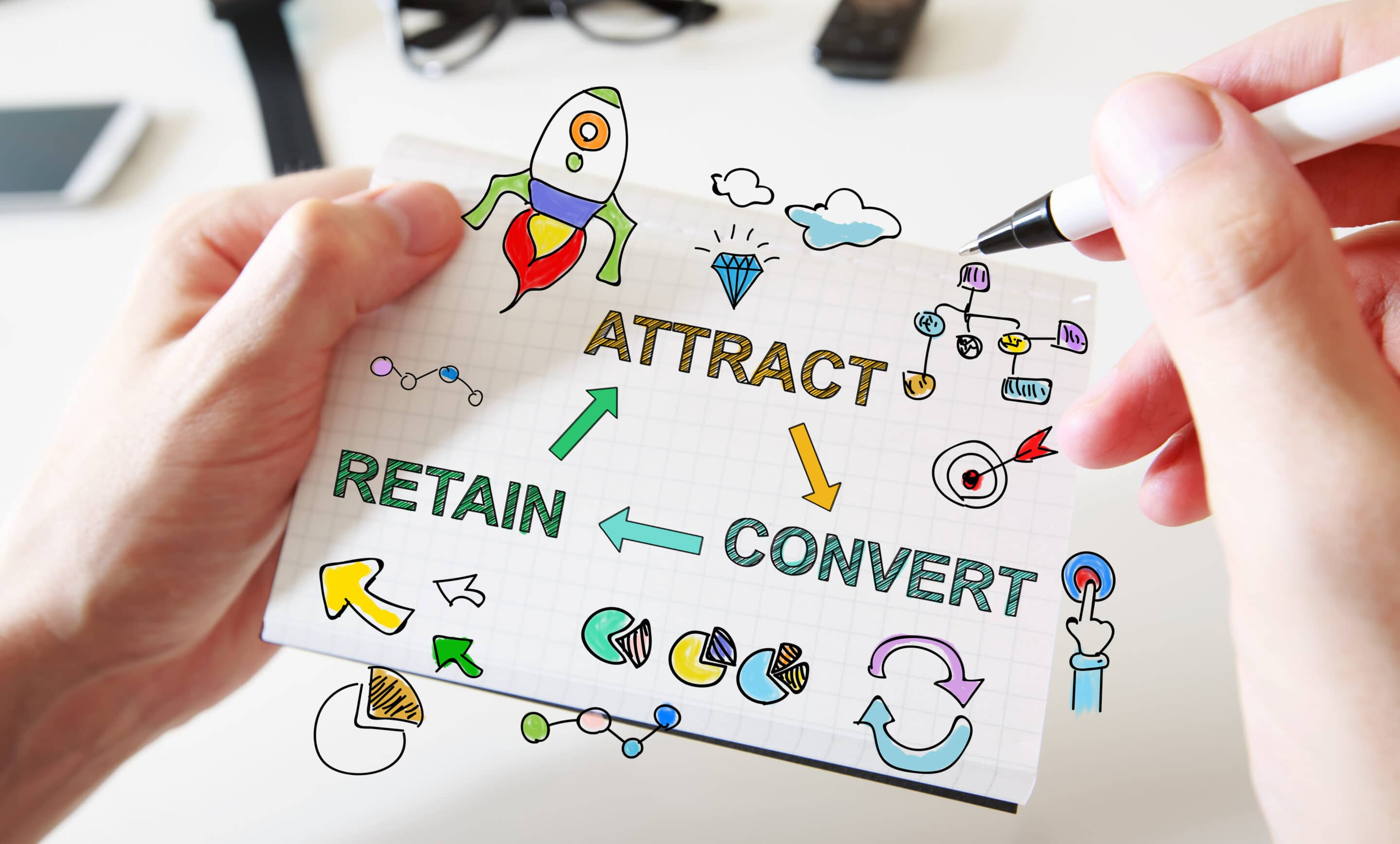 How To Decide Whether To Track Conversion Rates