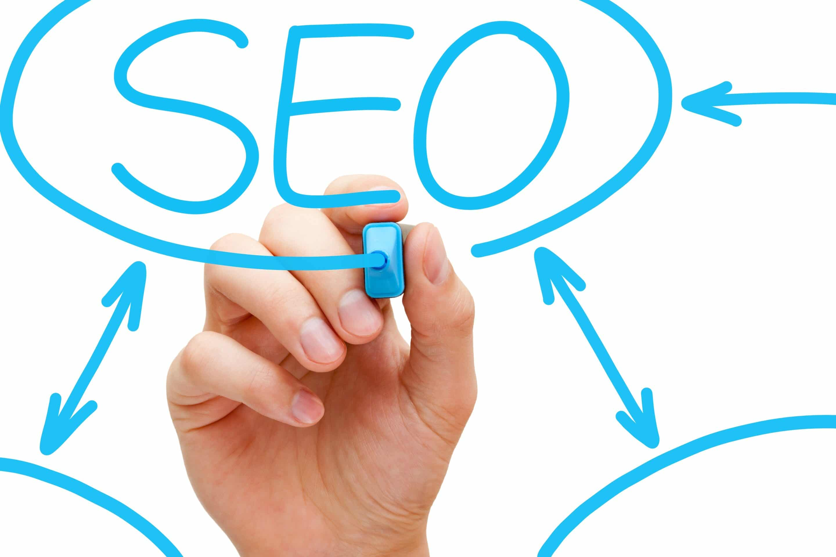 How To Strengthen Your Website's SEO
