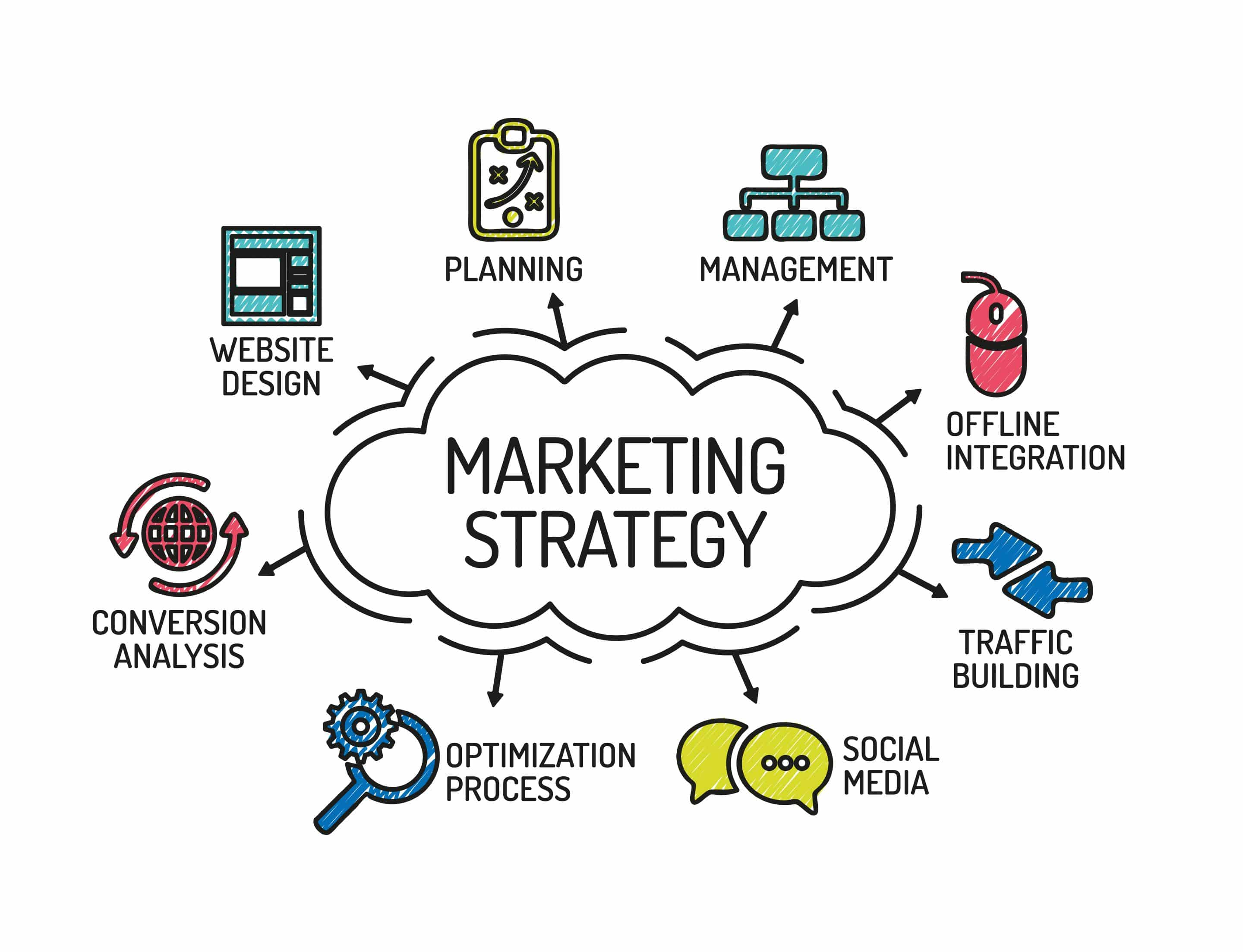 Why You Need To Review Your Marketing Strategy After Quarter 1